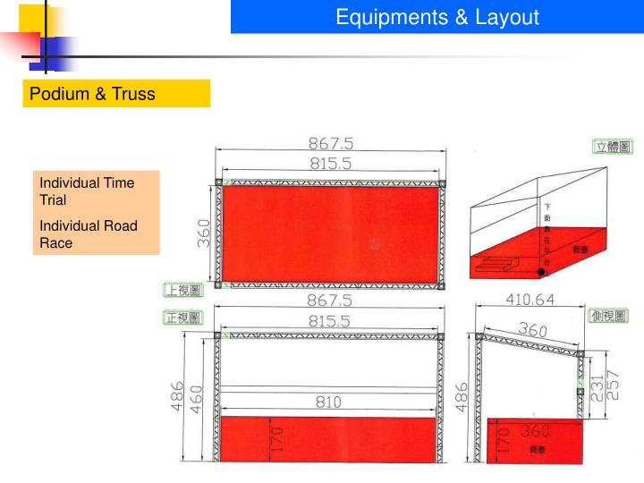 Equipments & Layout