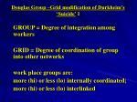 douglas group grid modification of durkheim s suicide 1