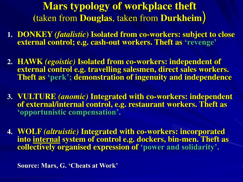 Mars typology of workplace theft