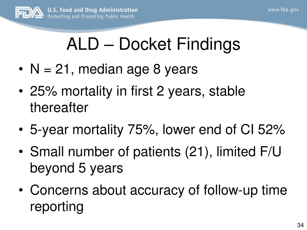 ALD – Docket Findings