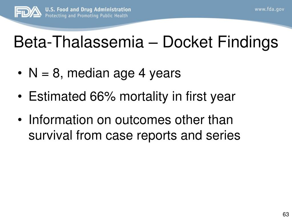 Beta-Thalassemia – Docket Findings