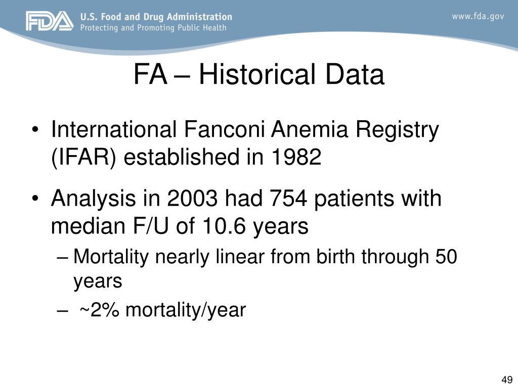 FA – Historical Data