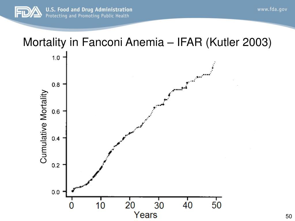 Mortality in Fanconi Anemia – IFAR (Kutler 2003)