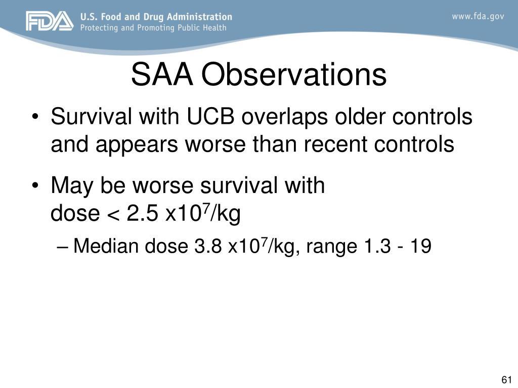 SAA Observations