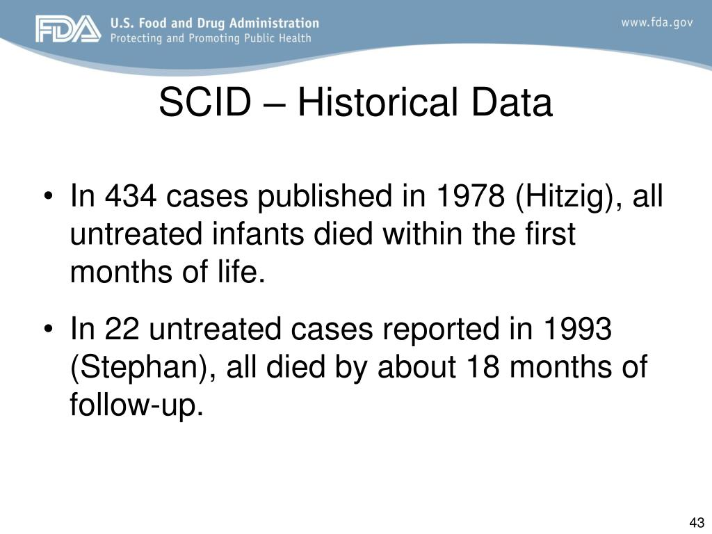 SCID – Historical Data