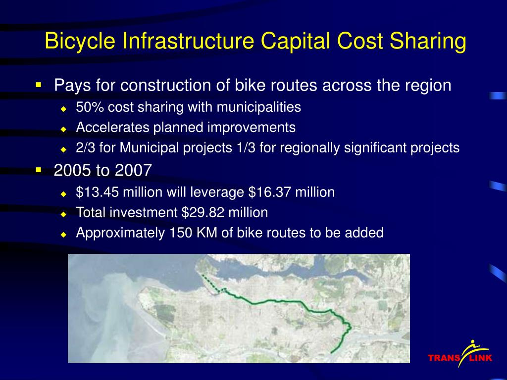 Bicycle Infrastructure Capital Cost Sharing
