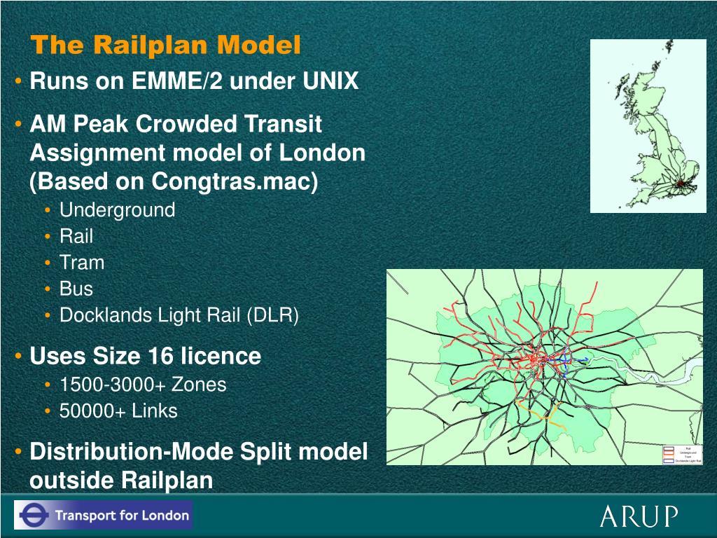 The Railplan Model