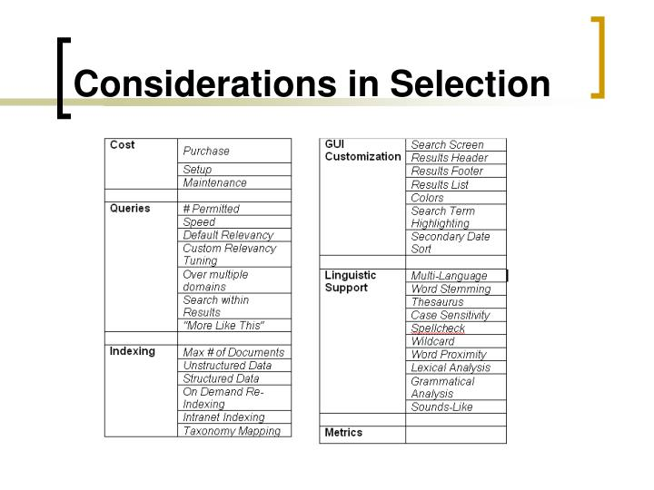 Considerations in Selection