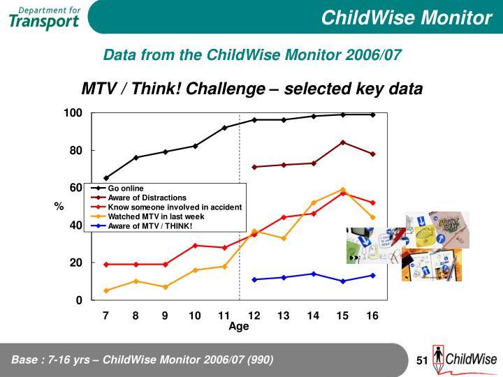 ChildWise Monitor