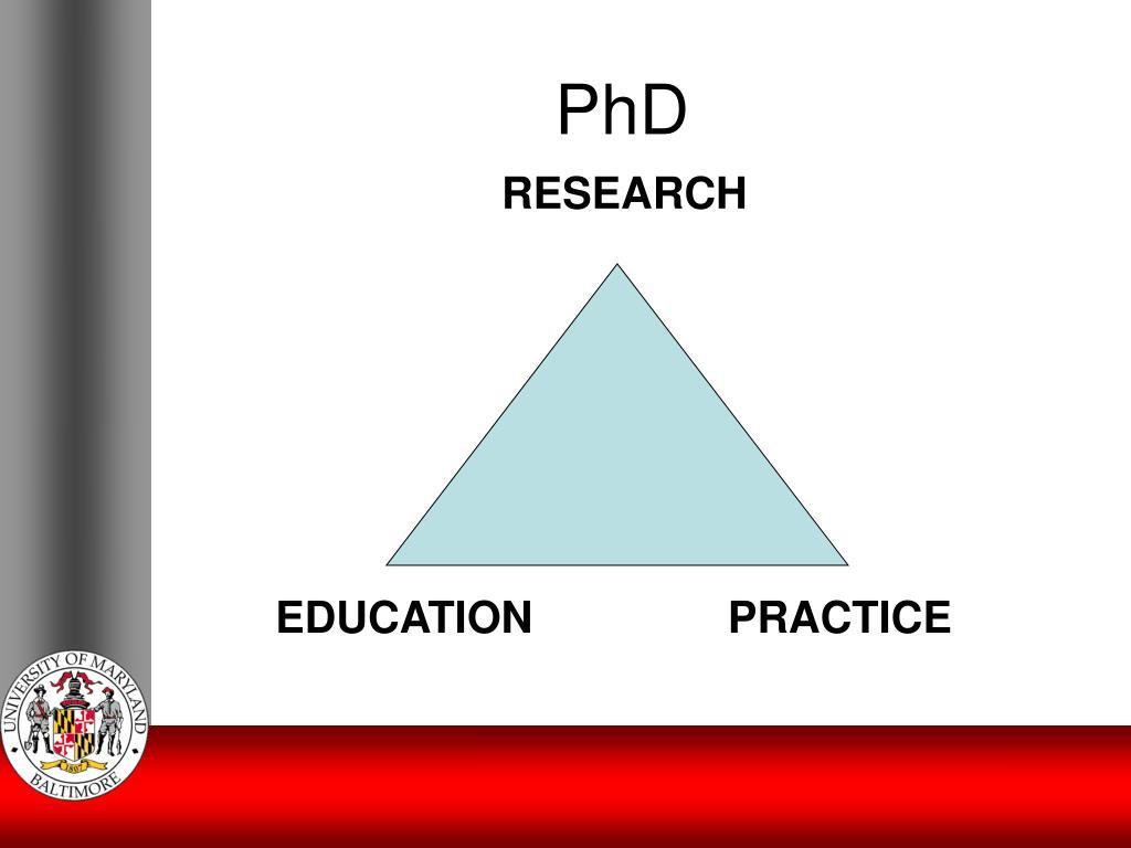 Phd in nursing