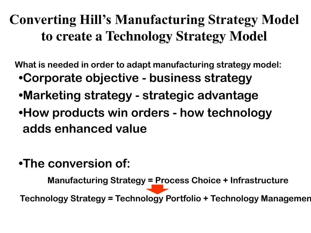 Converting Hill's Manufacturing Strategy Model to create a Technology Strategy Model
