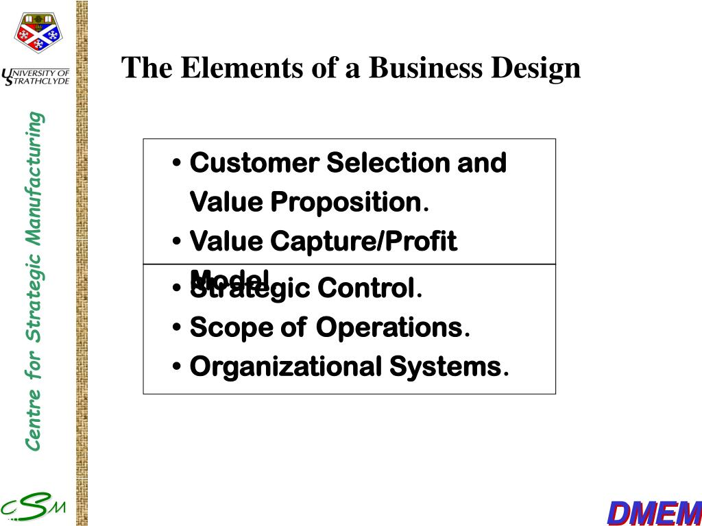 The Elements of a Business Design