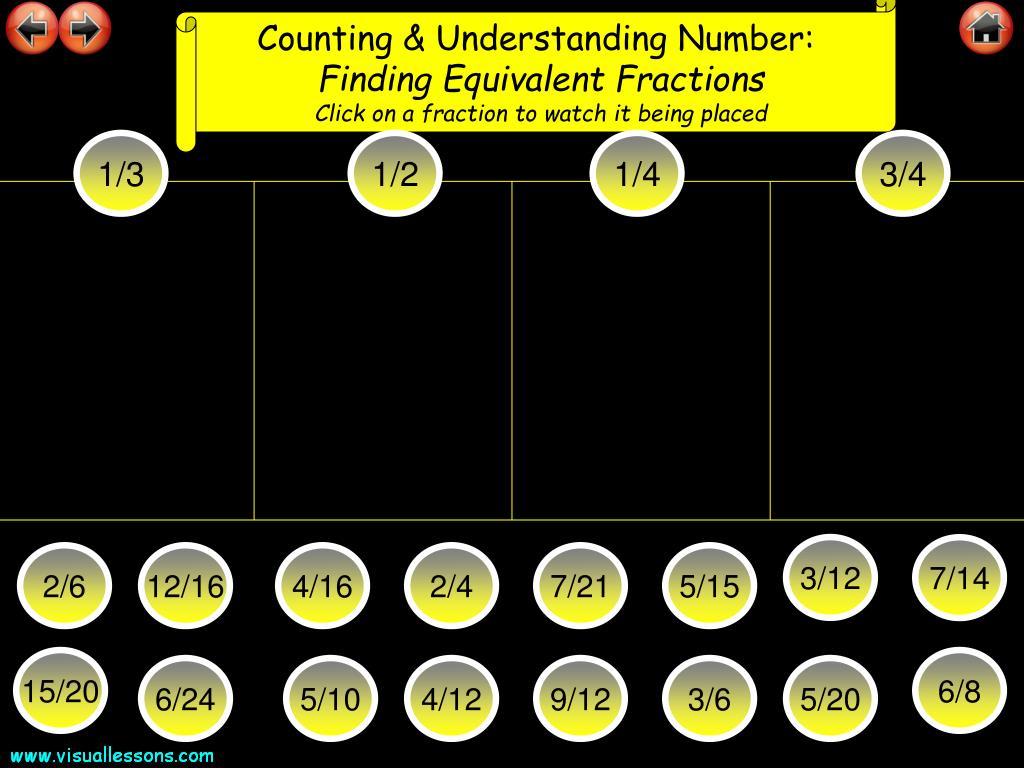 Counting & Understanding Number: