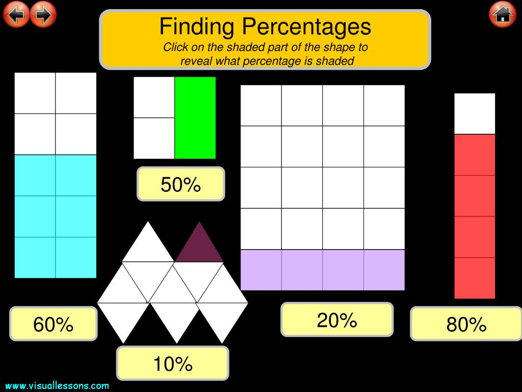 Finding Percentages