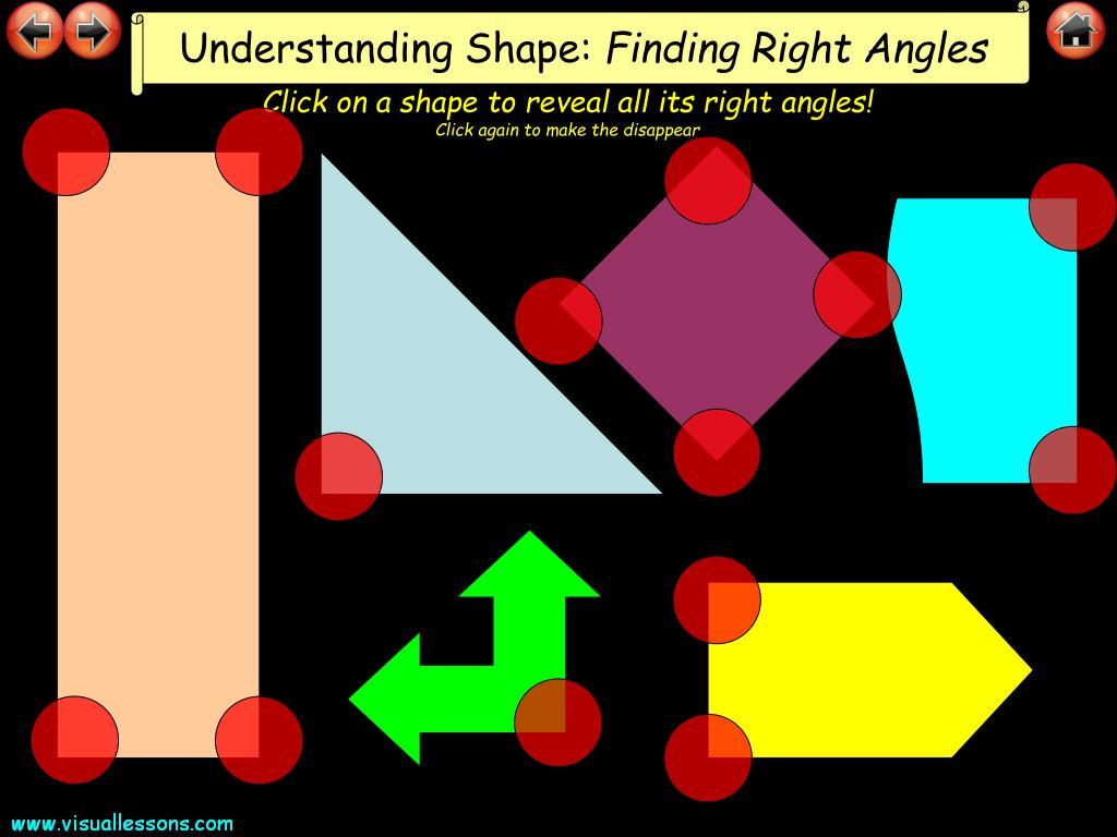 Understanding Shape: