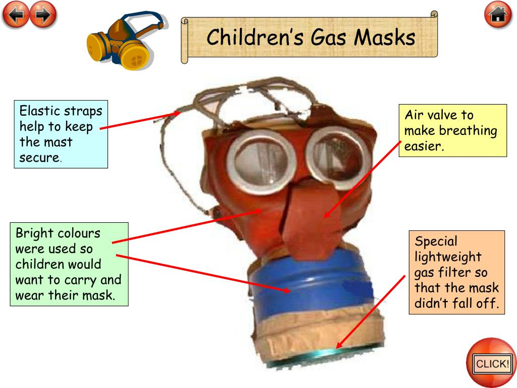 Children's Gas Masks