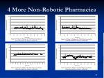 4 more non robotic pharmacies
