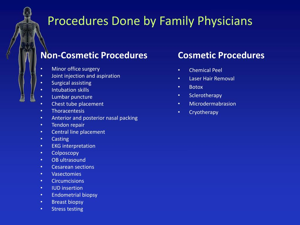 Procedures Done by Family Physicians