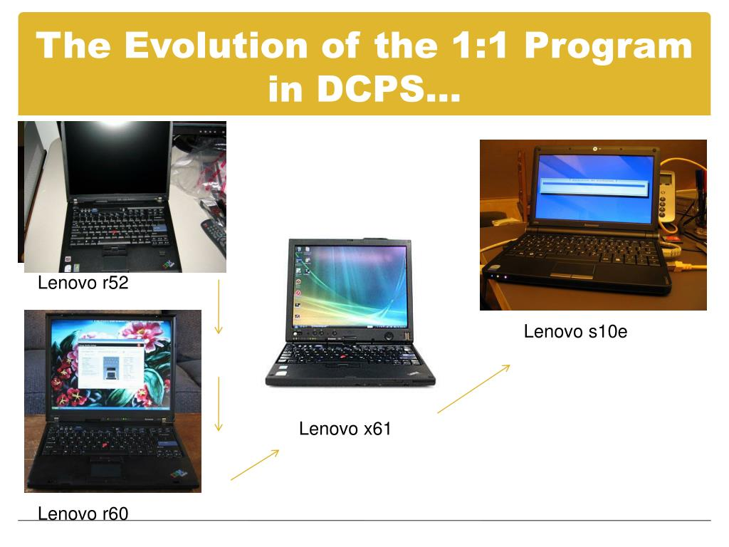 The Evolution of the 1:1 Program in DCPS…