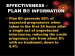 effectiveness plan b information24