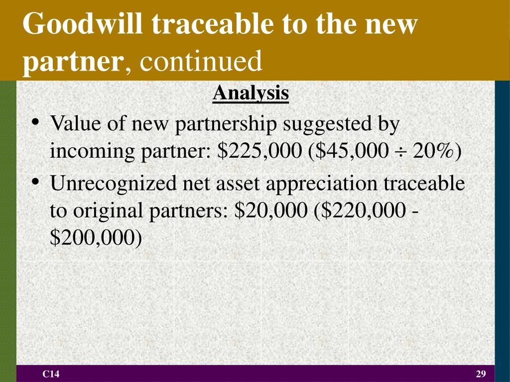 Goodwill traceable to the new partner