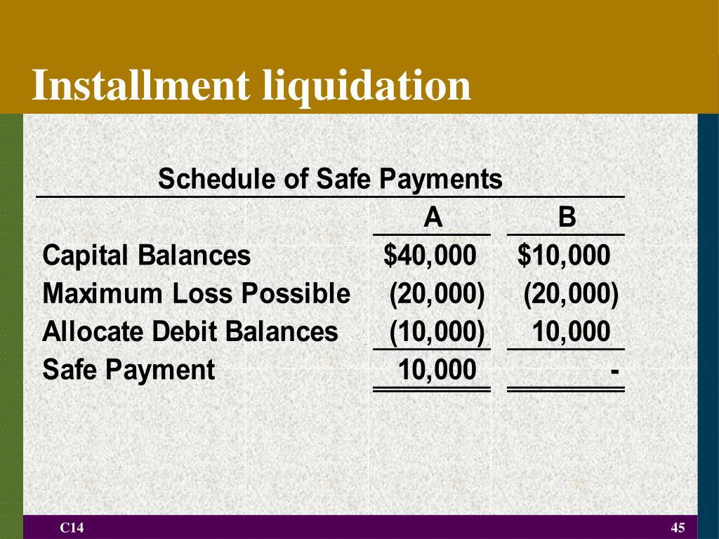 Installment liquidation