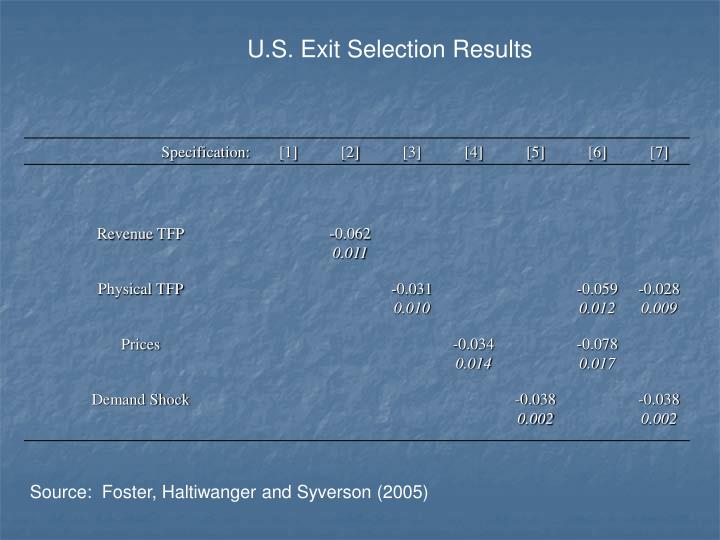 U.S. Exit Selection Results