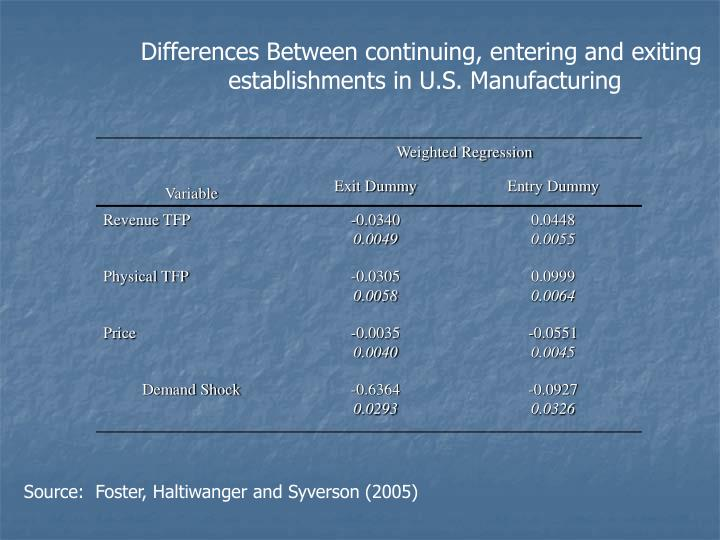 Differences Between continuing, entering and exiting