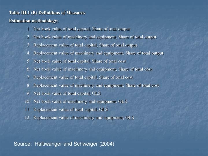 Source:  Haltiwanger and Schweiger (2004)