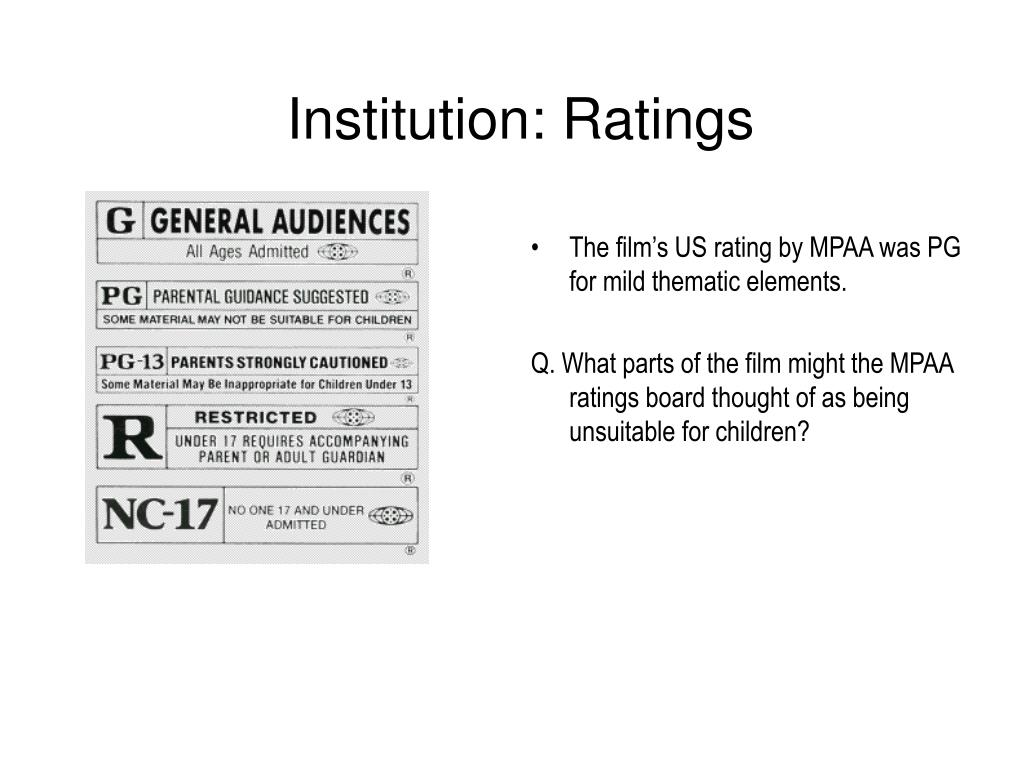 Institution: Ratings