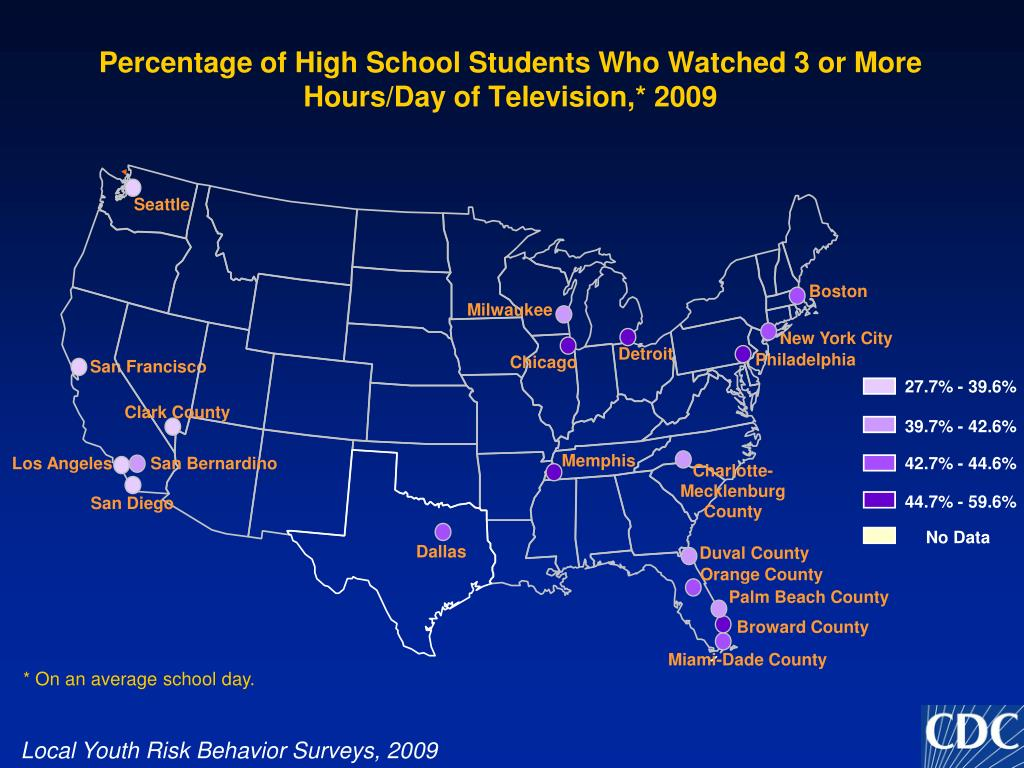 Percentage of High School Students Who Watched 3 or More Hours/Day of Television,* 2009