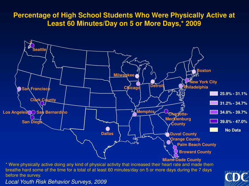 Percentage of High School Students Who Were Physically Active at Least 60 Minutes/Day on 5 or More Days,* 2009