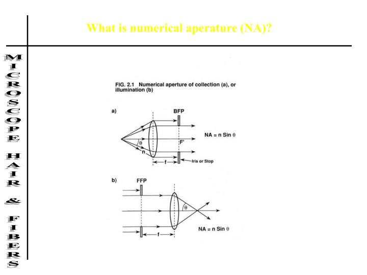 What is numerical aperature (NA)?