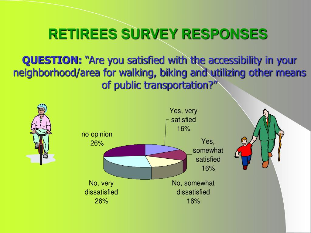 RETIREES SURVEY RESPONSES