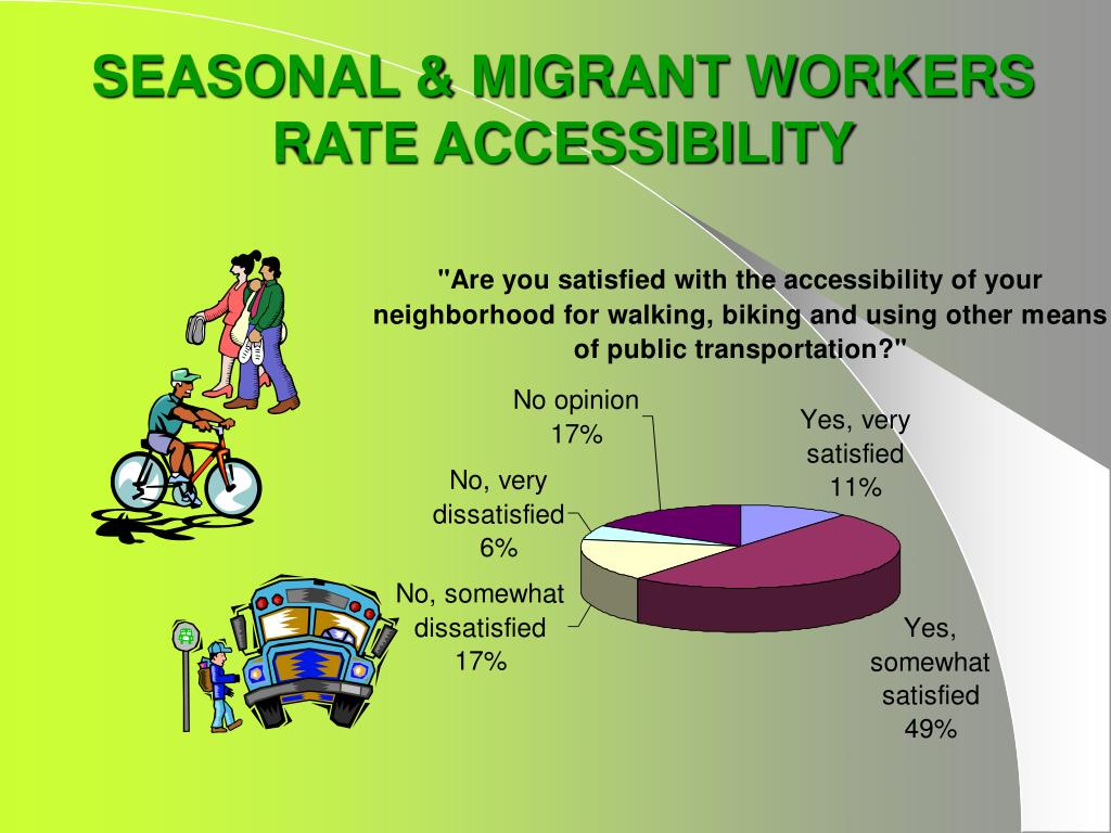 SEASONAL & MIGRANT WORKERS RATE ACCESSIBILITY