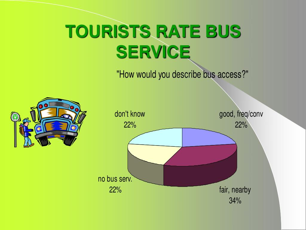 TOURISTS RATE BUS SERVICE