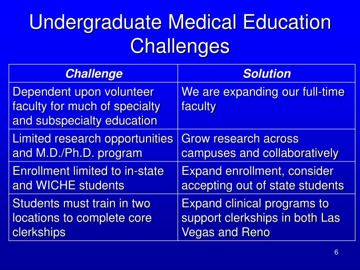 Undergraduate Medical Education Challenges