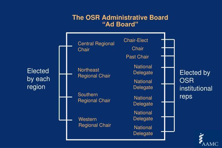 The OSR Administrative Board
