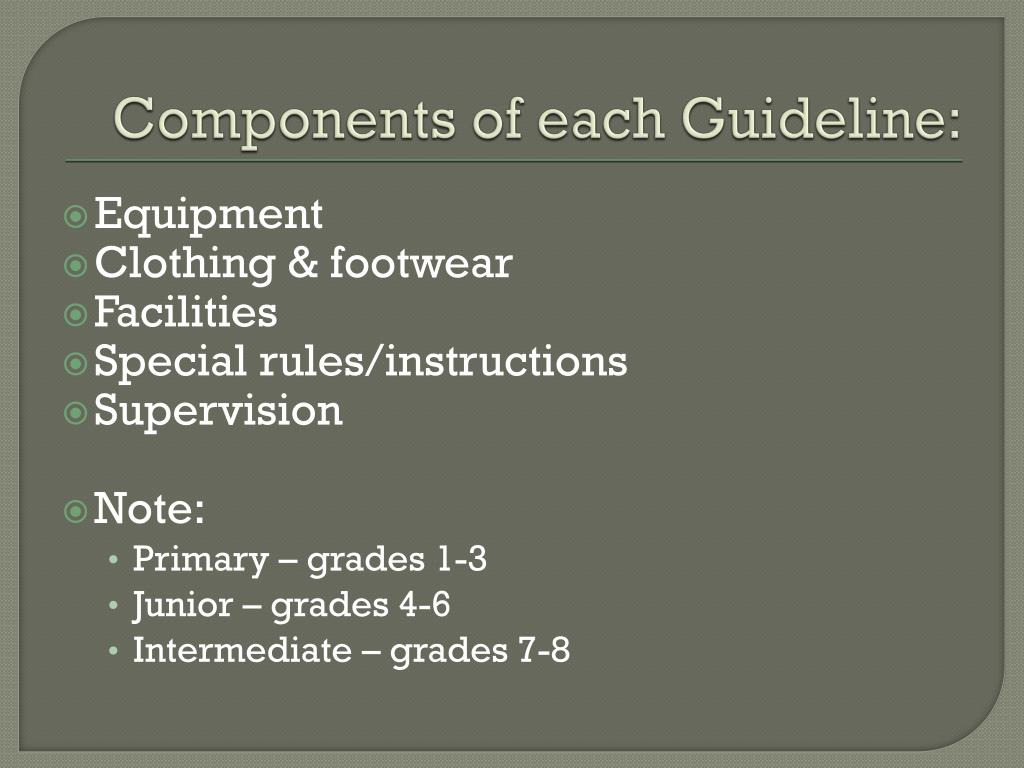 Components of each Guideline:
