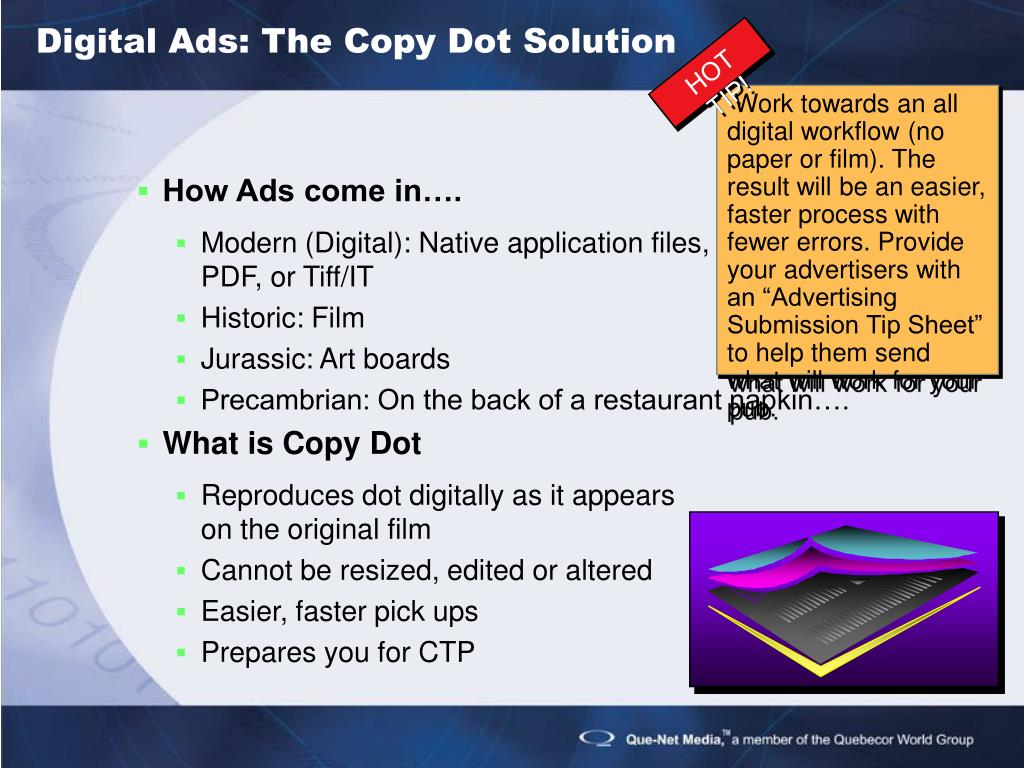 Digital Ads: The Copy Dot Solution