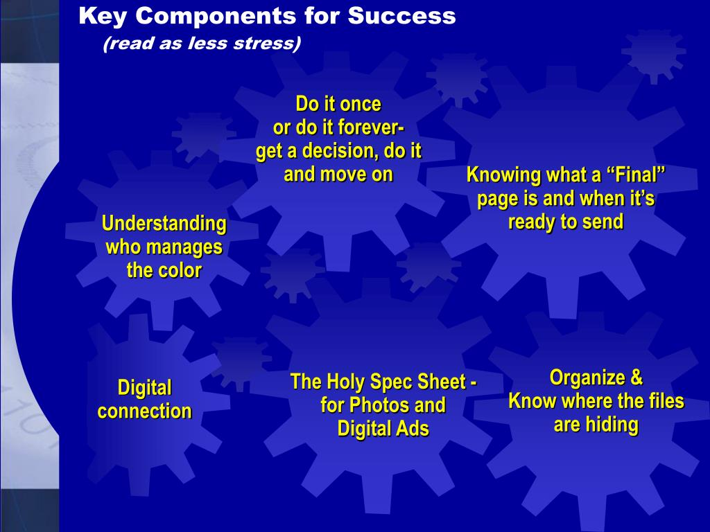 Key Components for Success