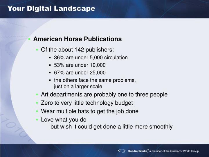 Your digital landscape