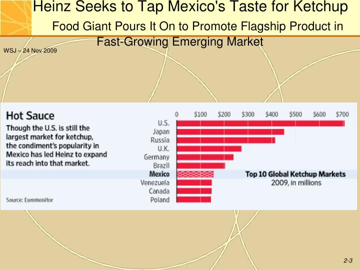 Heinz Seeks to Tap Mexico's Taste for Ketchup