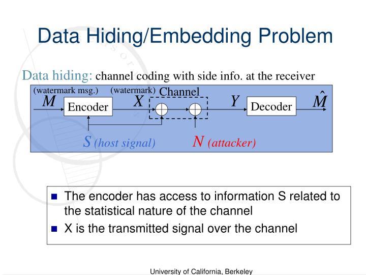 Data hiding: