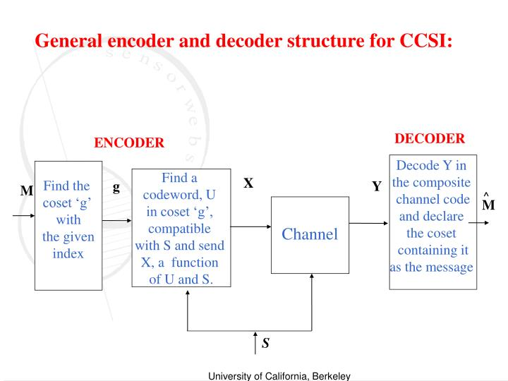 General encoder and decoder structure for CCSI: