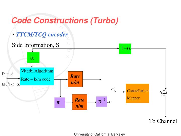 Code Constructions (Turbo)