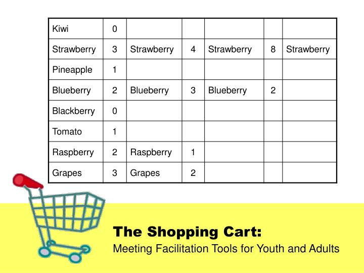 The Shopping Cart: