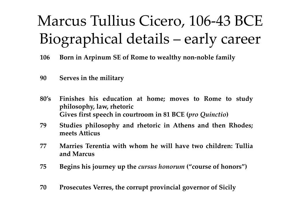 Marcus Tullius Cicero, 106-43 BCE