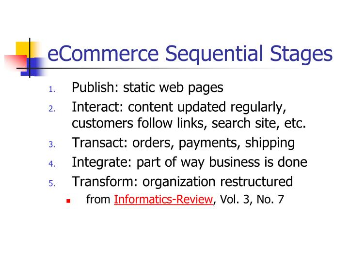 eCommerce Sequential Stages