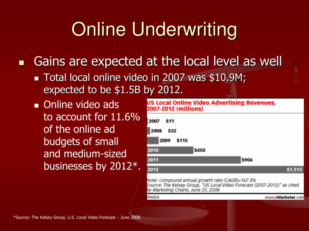 Online Underwriting